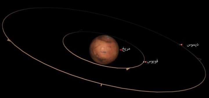 قمرهای مریخ